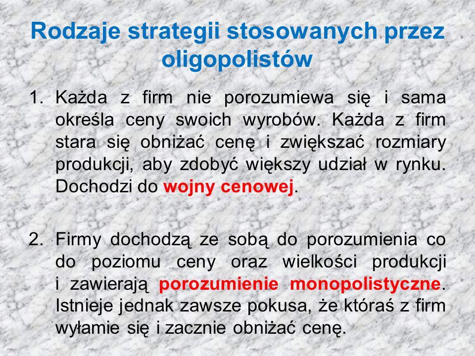 Rodzaje strategii stosowanych przez oligopolistów