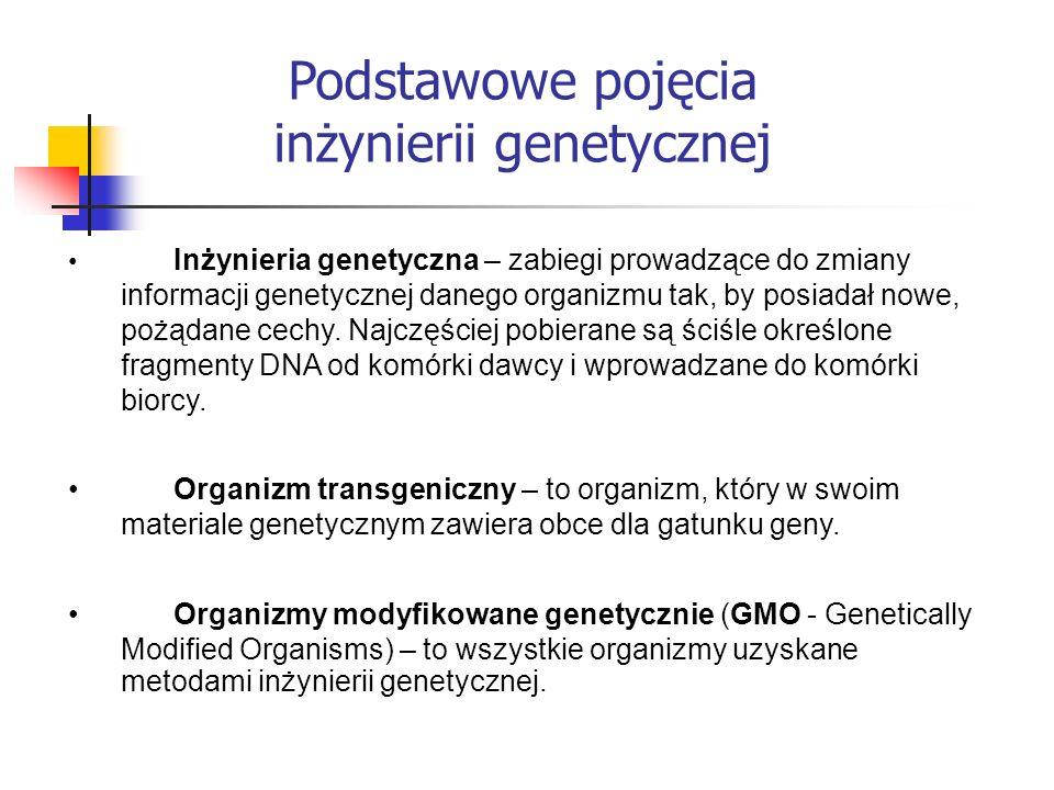 inżynierii genetycznej