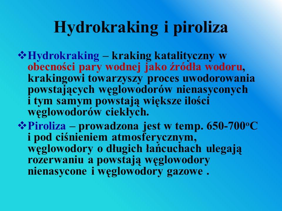 Hydrokraking i piroliza