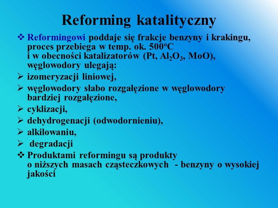 Reforming katalityczny