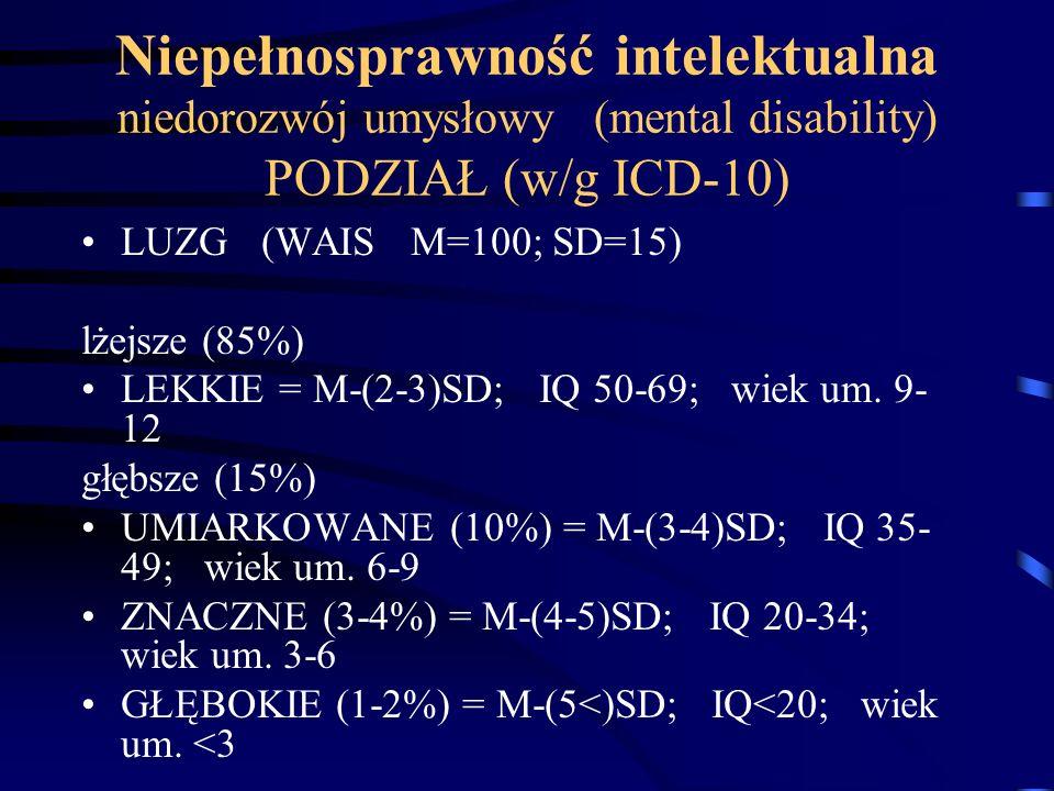 Niepełnosprawność intelektualna niedorozwój umysłowy (mental disability) PODZIAŁ (w/g ICD-10)