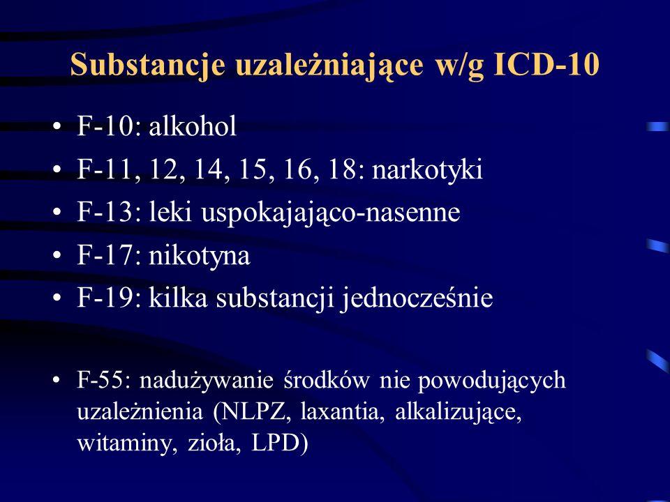 Substancje uzależniające w/g ICD-10