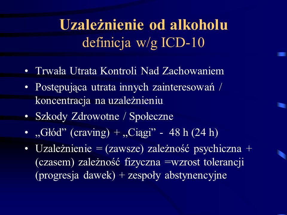 Uzależnienie od alkoholu definicja w/g ICD-10