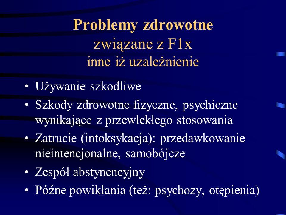 Problemy zdrowotne związane z F1x inne iż uzależnienie