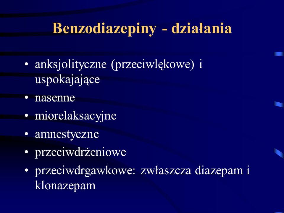 Benzodiazepiny - działania