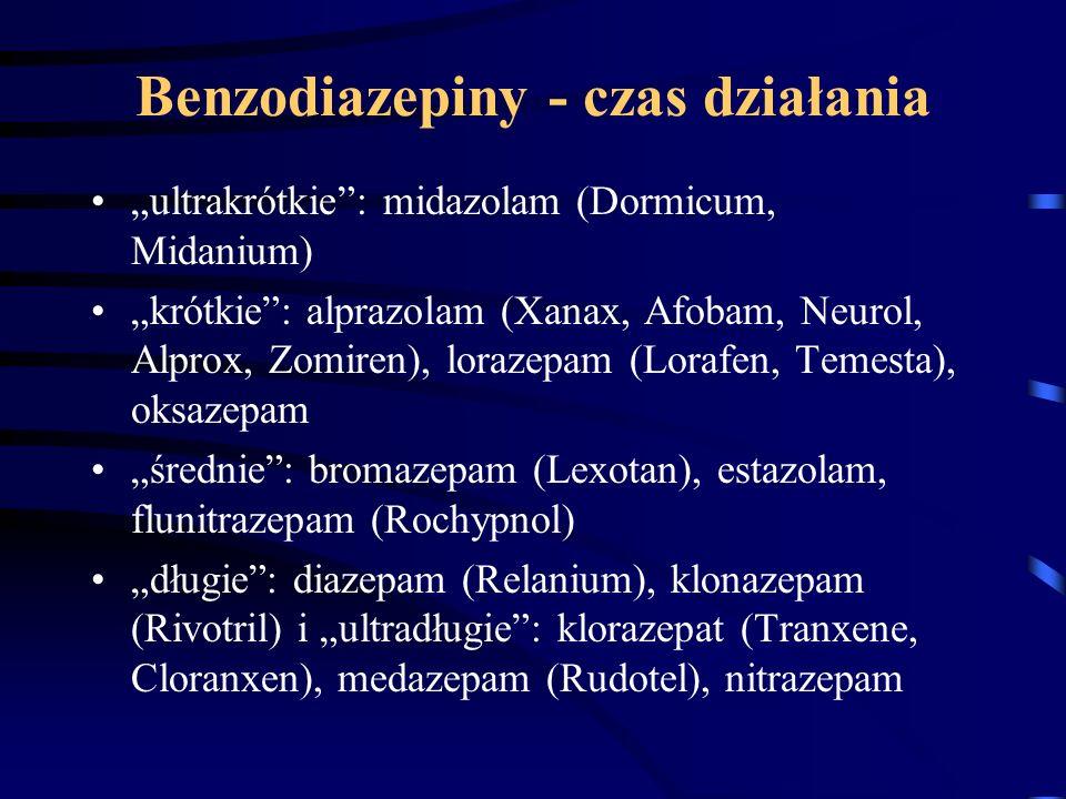 Benzodiazepiny - czas działania
