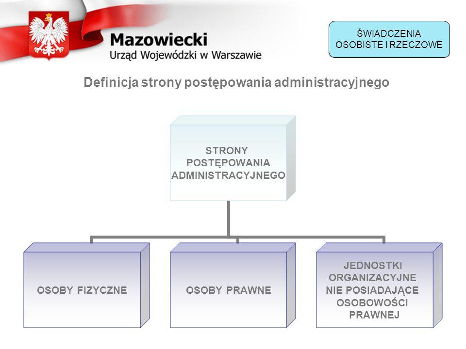 Definicja strony postępowania administracyjnego