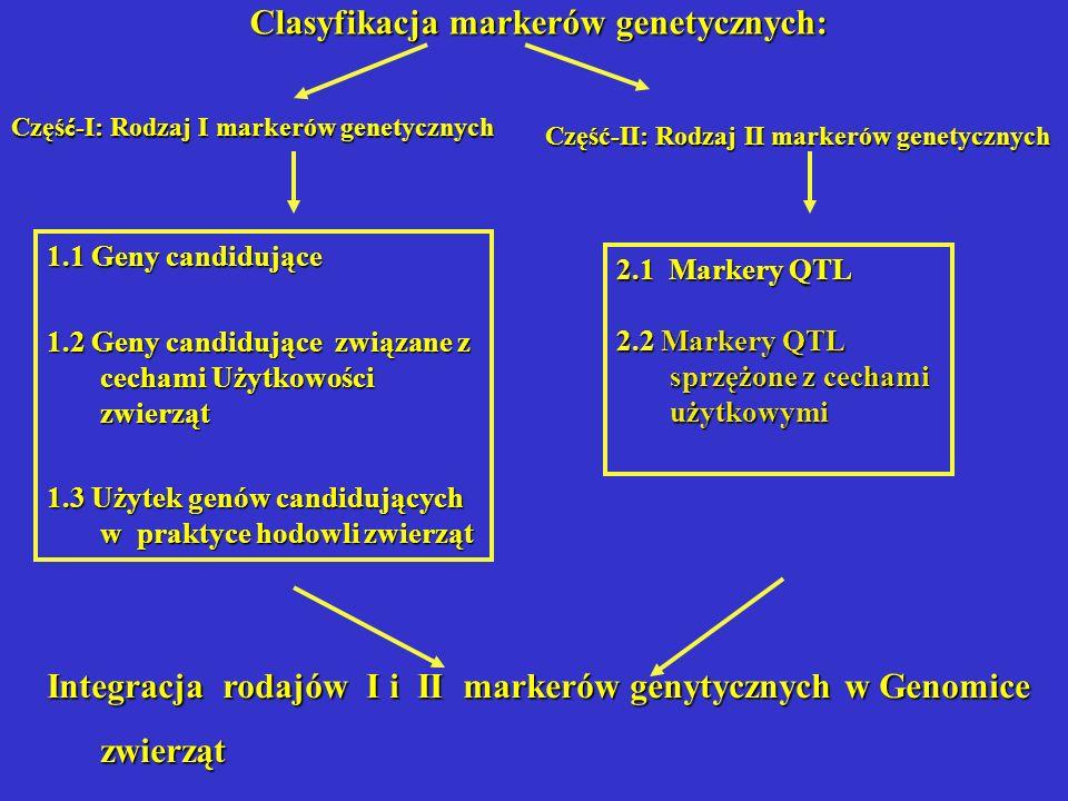 Clasyfikacja markerów genetycznych: