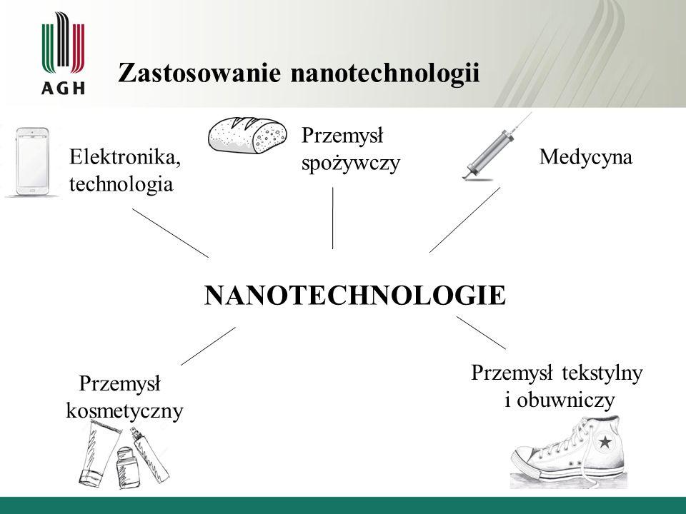 Zastosowanie nanotechnologii