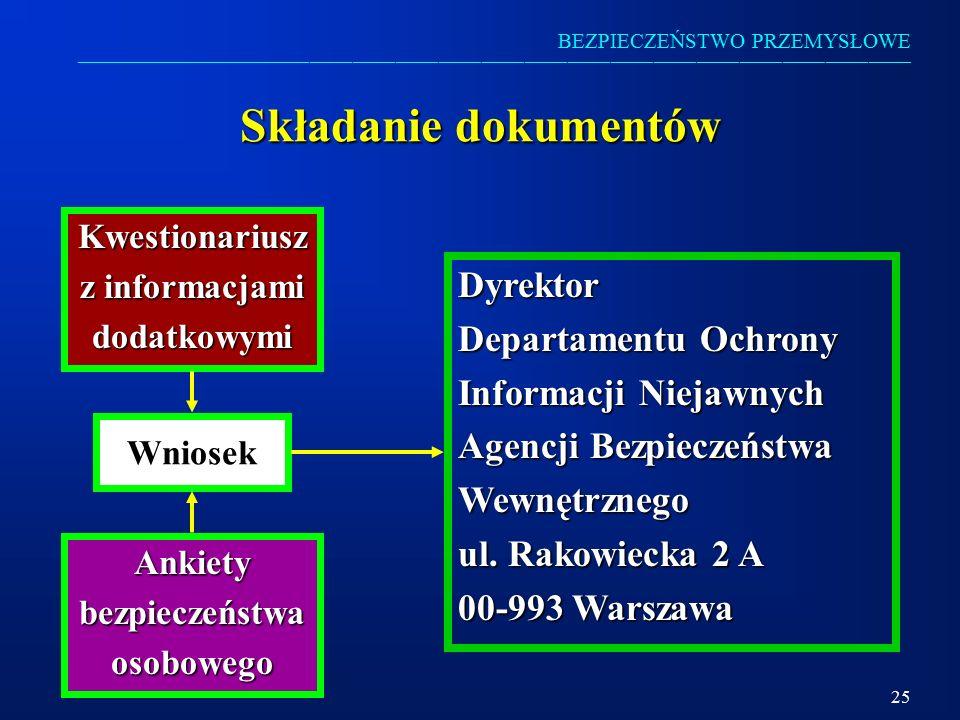 Składanie dokumentów Dyrektor Departamentu Ochrony