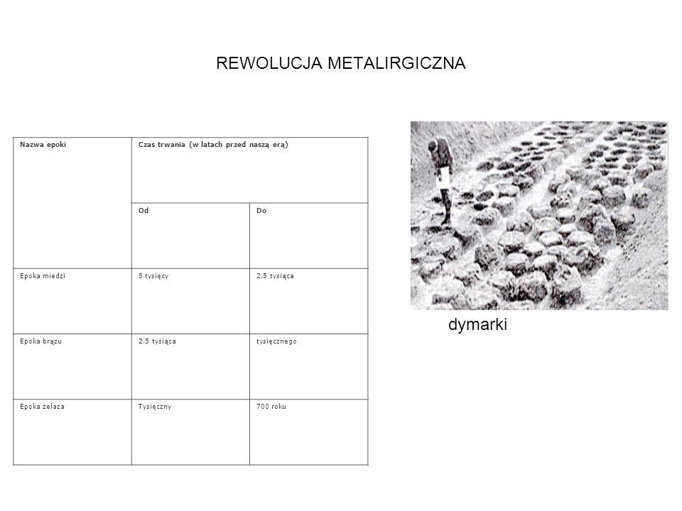 REWOLUCJA METALIRGICZNA