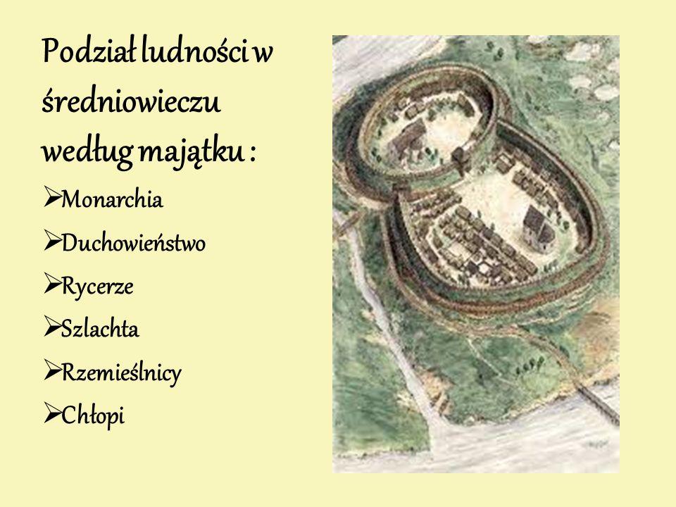Podział ludności w średniowieczu według majątku :