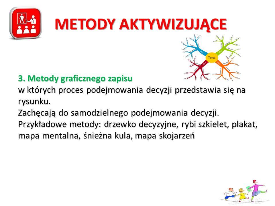 METODY AKTYWIZUJĄCE 3. Metody graficznego zapisu