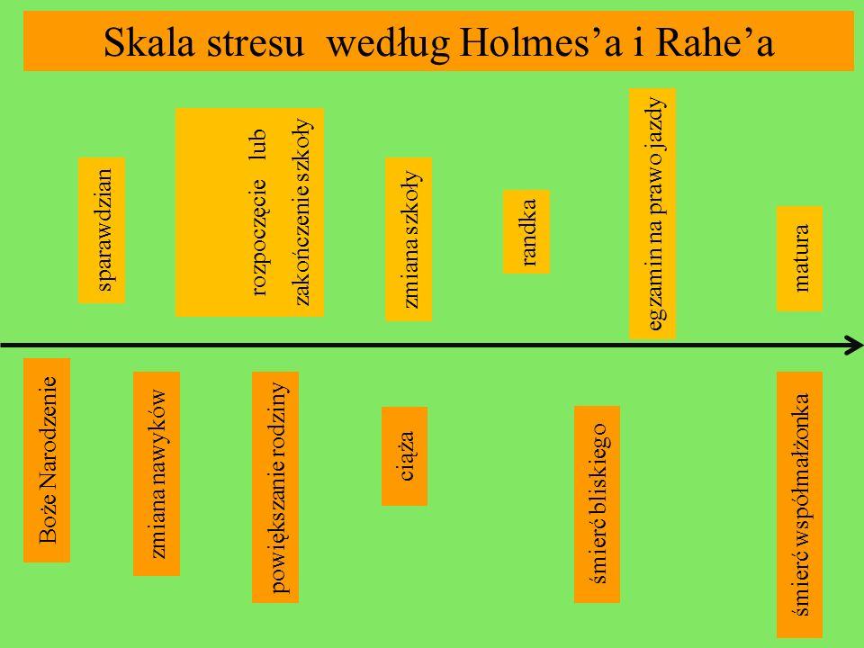 Skala stresu według Holmes'a i Rahe'a
