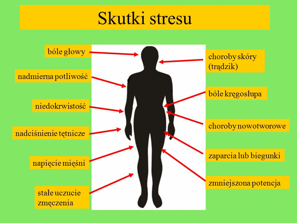 Skutki stresu bóle głowy choroby skóry (trądzik) nadmierna potliwość