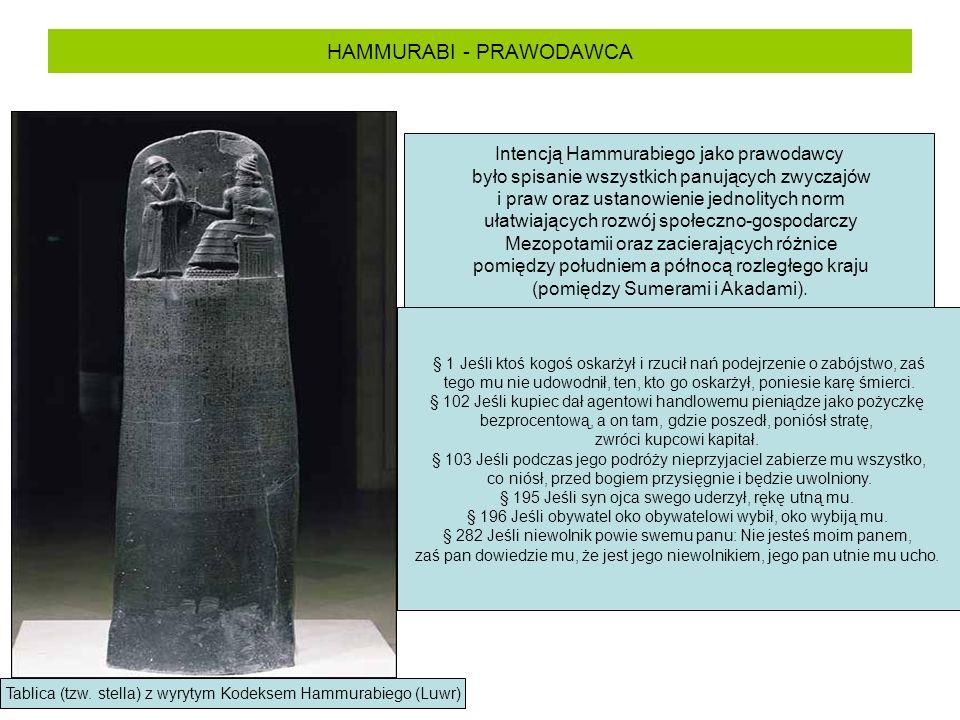 HAMMURABI - PRAWODAWCA