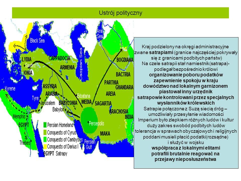 Ustrój polityczny Kraj podzielony na okręgi administracyjne