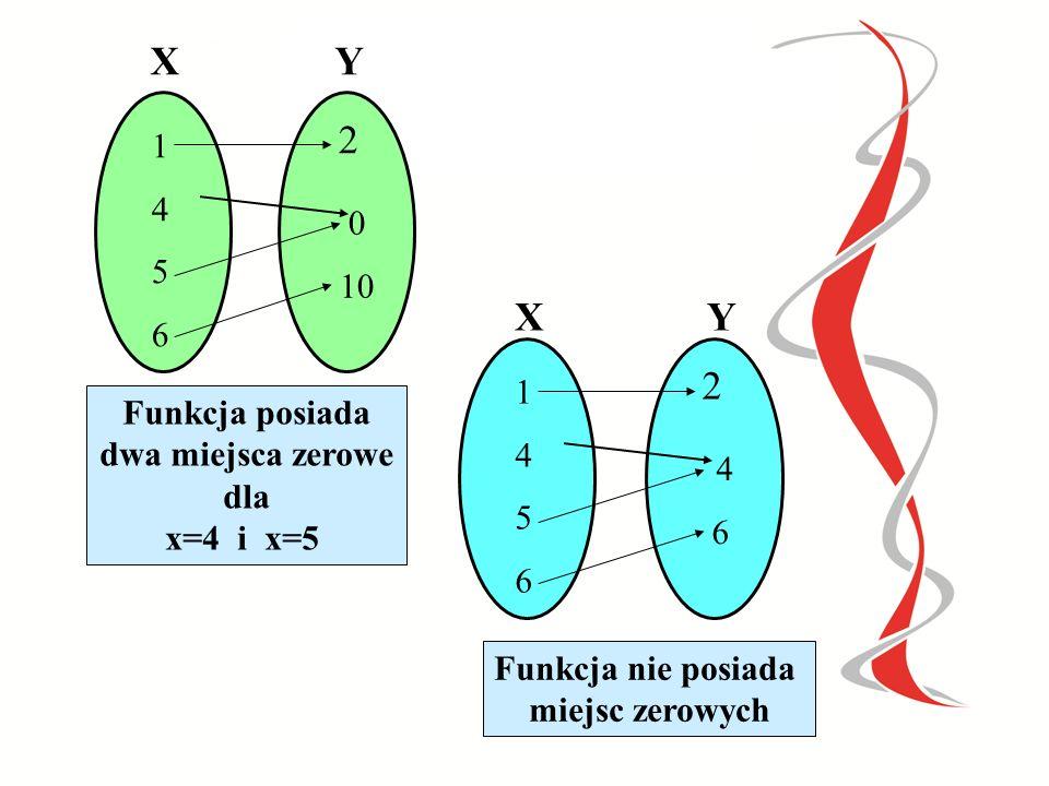 2 X Y 2 X Y 1 4 5 6 10 1 Funkcja posiada 4 dwa miejsca zerowe 5 dla