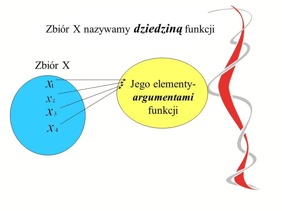 Zbiór X nazywamy dziedziną funkcji