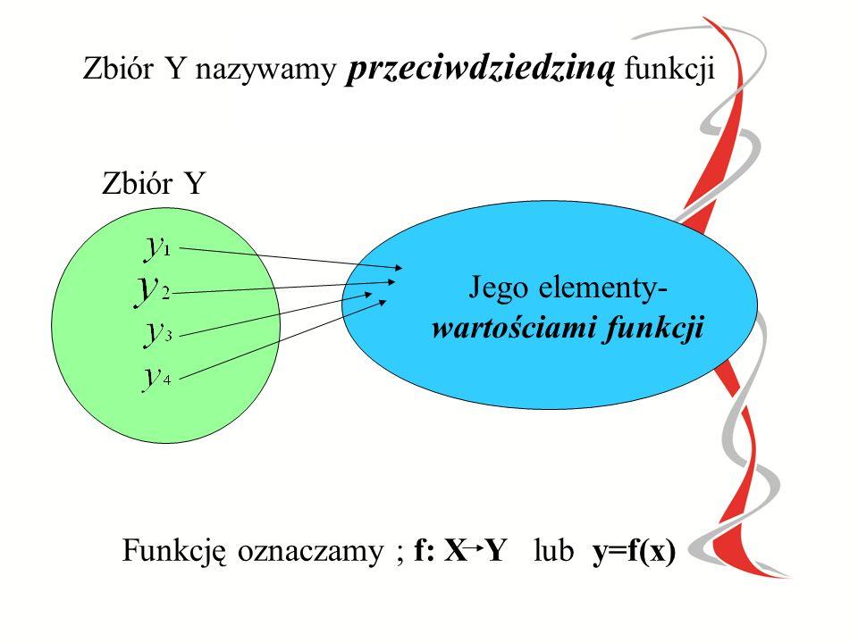 Zbiór Y nazywamy przeciwdziedziną funkcji