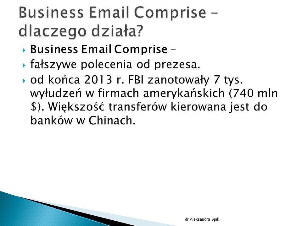 Business Email Comprise – dlaczego działa