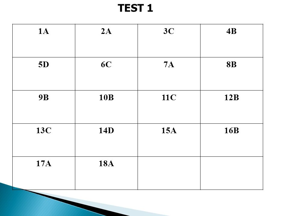 TEST 1 1A 2A 3C 4B 5D 6C 7A 8B 9B 10B 11C 12B 13C 14D 15A 16B 17A 18A