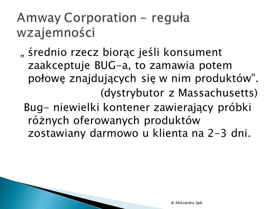 Amway Corporation - reguła wzajemności