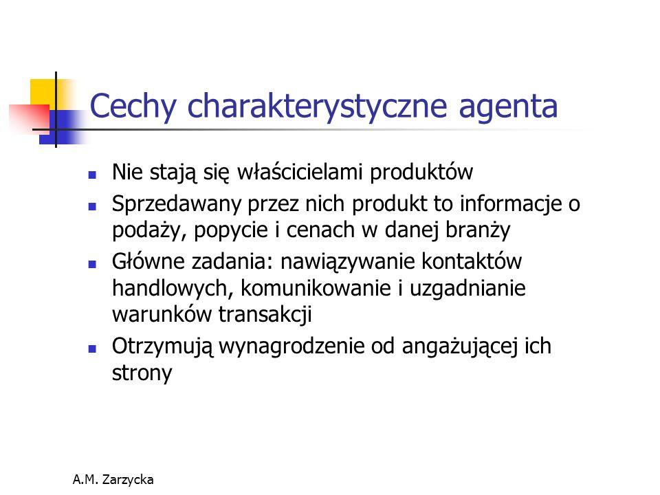 Cechy charakterystyczne agenta