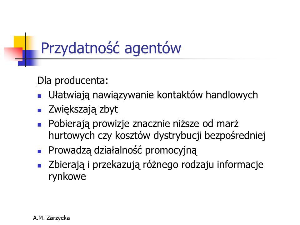 Przydatność agentów Dla producenta: