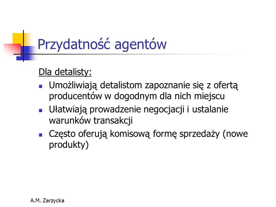 Przydatność agentów Dla detalisty: