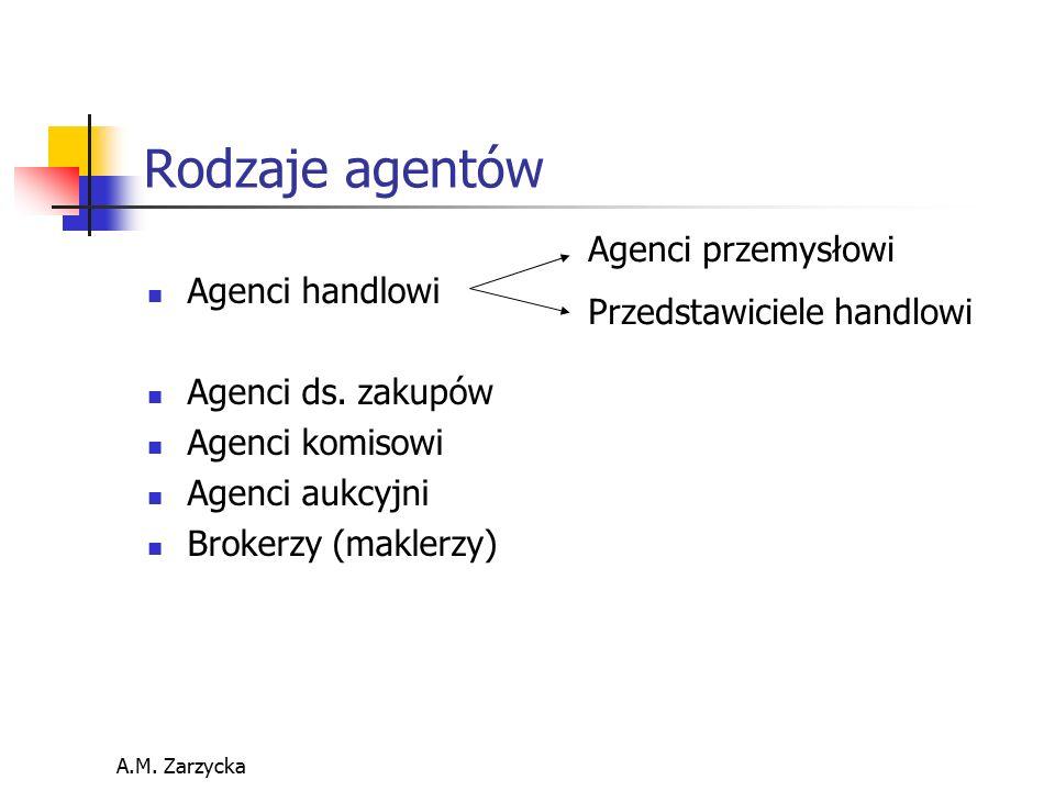 Rodzaje agentów Agenci przemysłowi Przedstawiciele handlowi