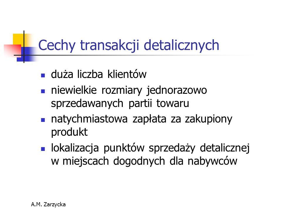 Cechy transakcji detalicznych