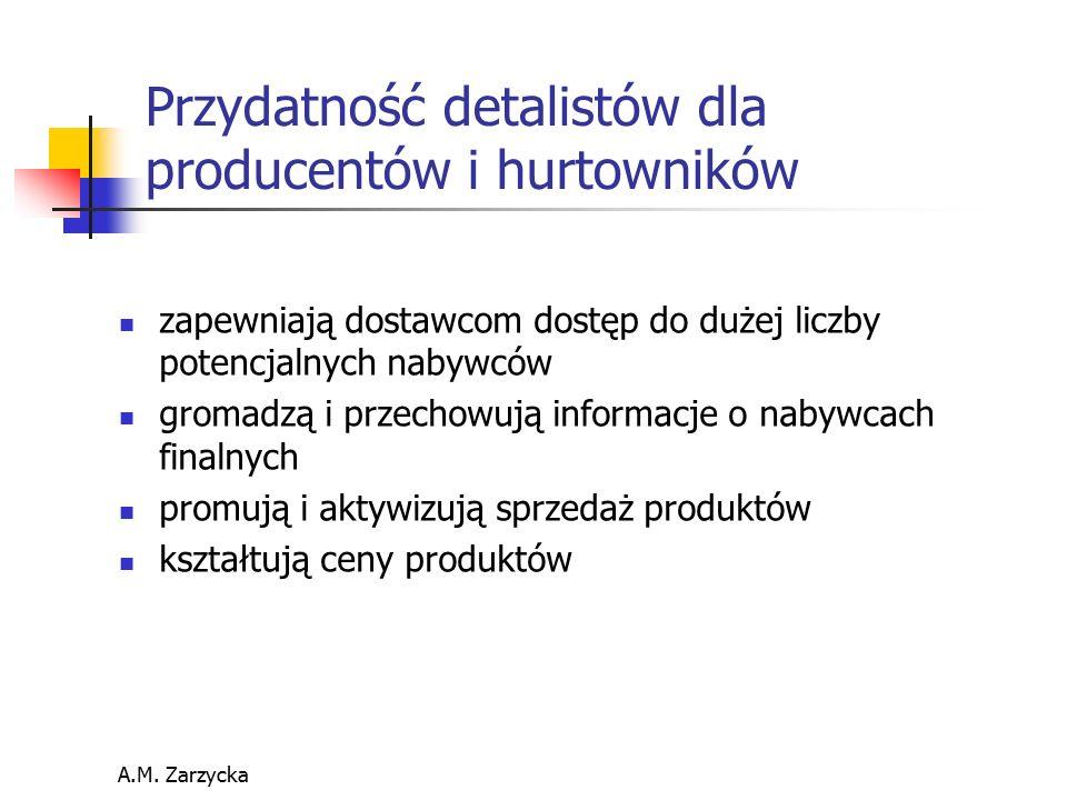 Przydatność detalistów dla producentów i hurtowników