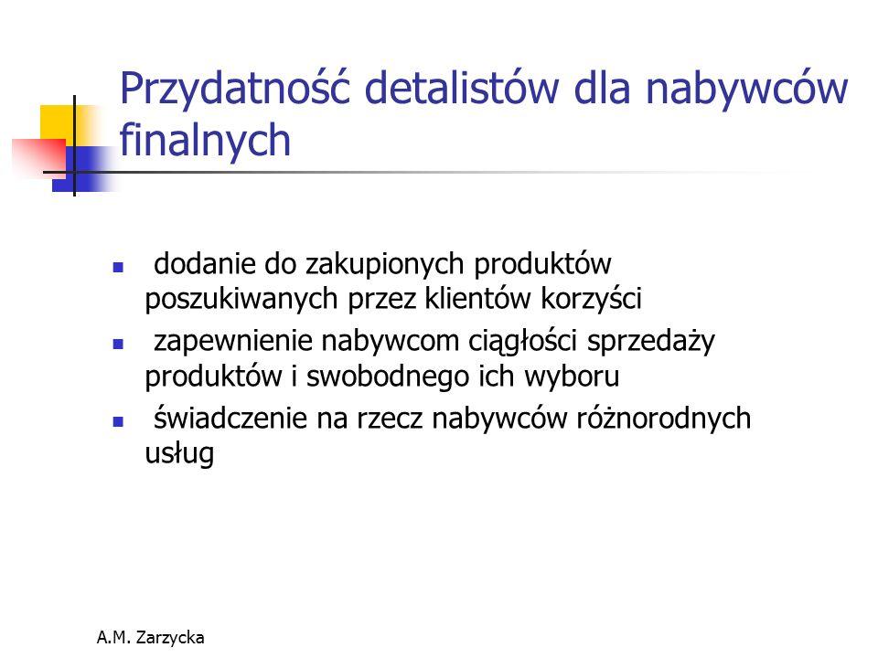 Przydatność detalistów dla nabywców finalnych