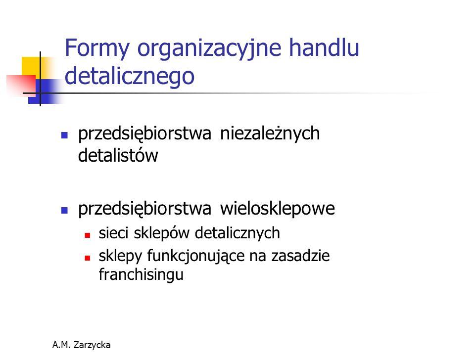 Formy organizacyjne handlu detalicznego