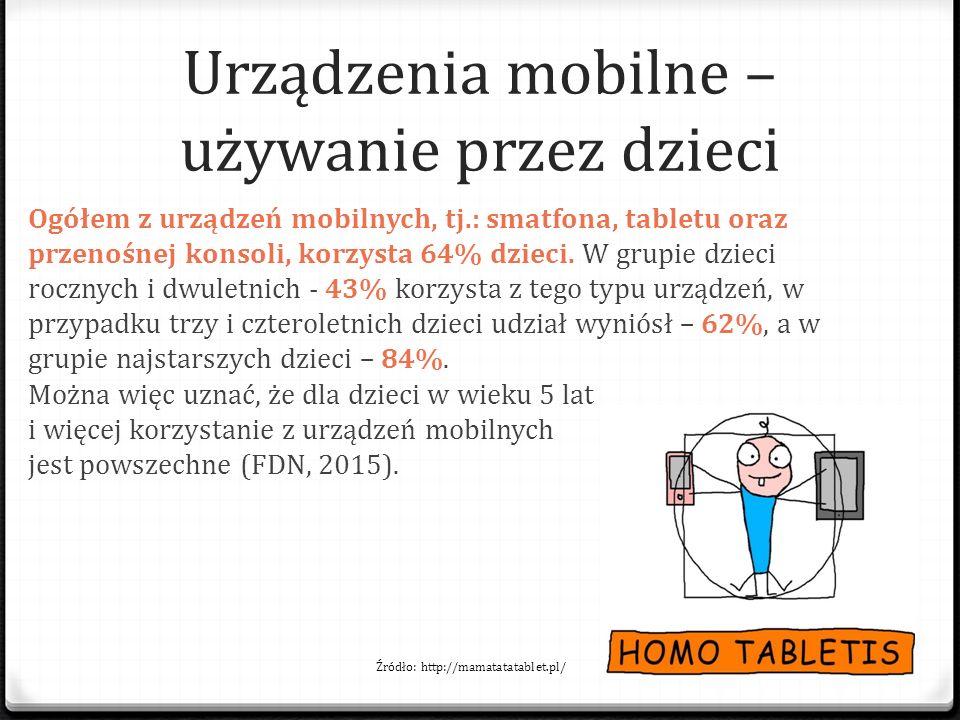 Urządzenia mobilne – używanie przez dzieci