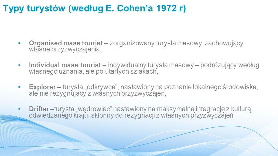 Typy turystów (według E. Cohen'a 1972 r)