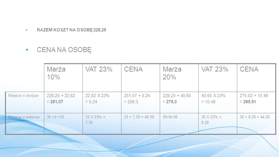 CENA NA OSOBĘ Marża 10% VAT 23% CENA Marża 20%