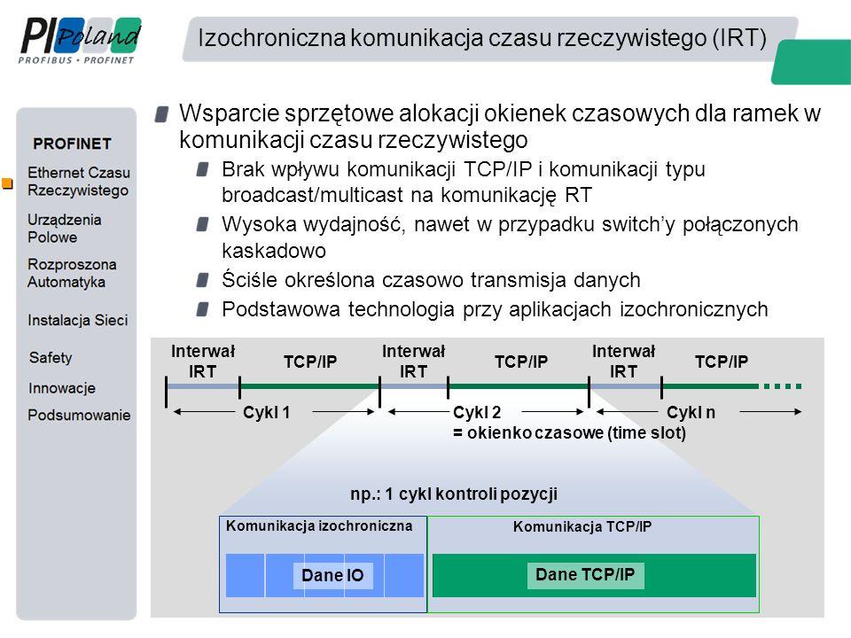 Izochroniczna komunikacja czasu rzeczywistego (IRT)