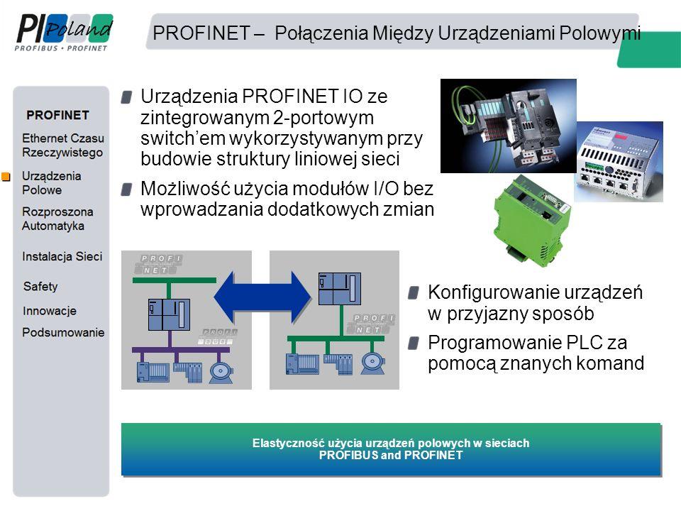 PROFINET – Połączenia Między Urządzeniami Polowymi