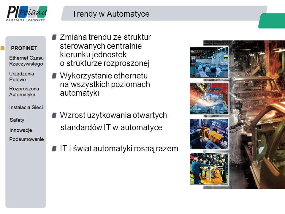 Trendy w Automatyce