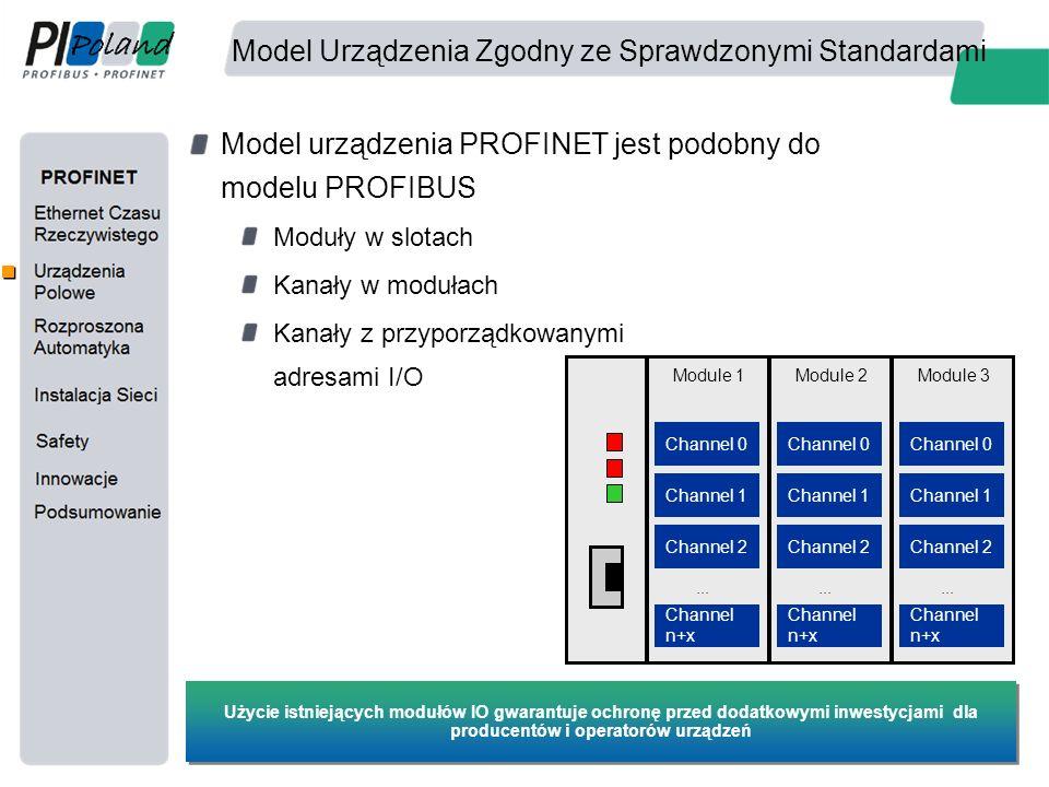 Model Urządzenia Zgodny ze Sprawdzonymi Standardami