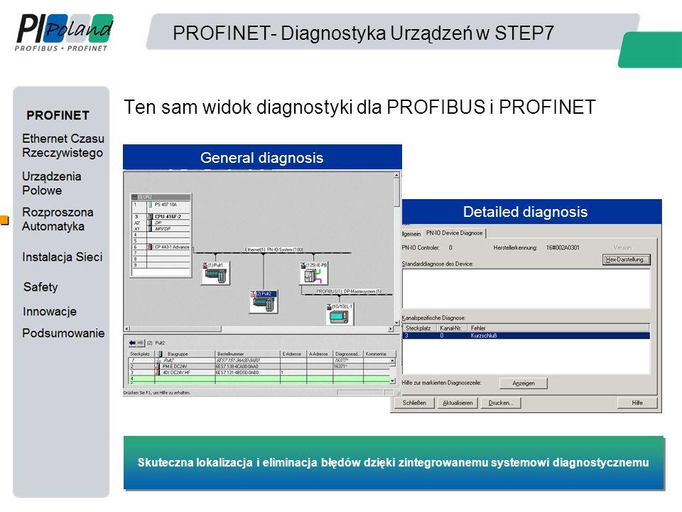 PROFINET- Diagnostyka Urządzeń w STEP7