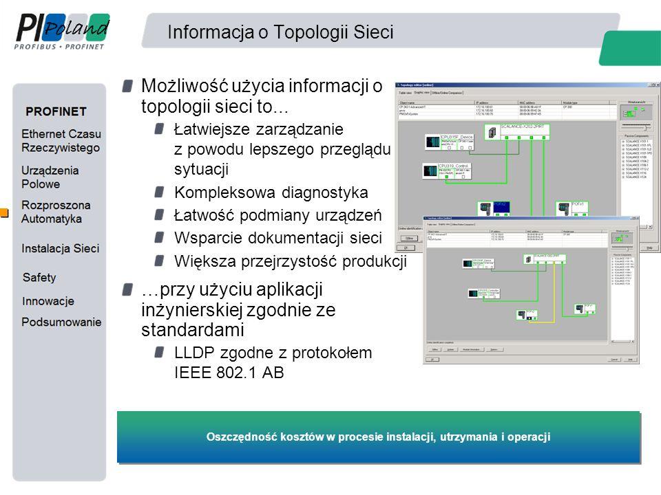 Informacja o Topologii Sieci