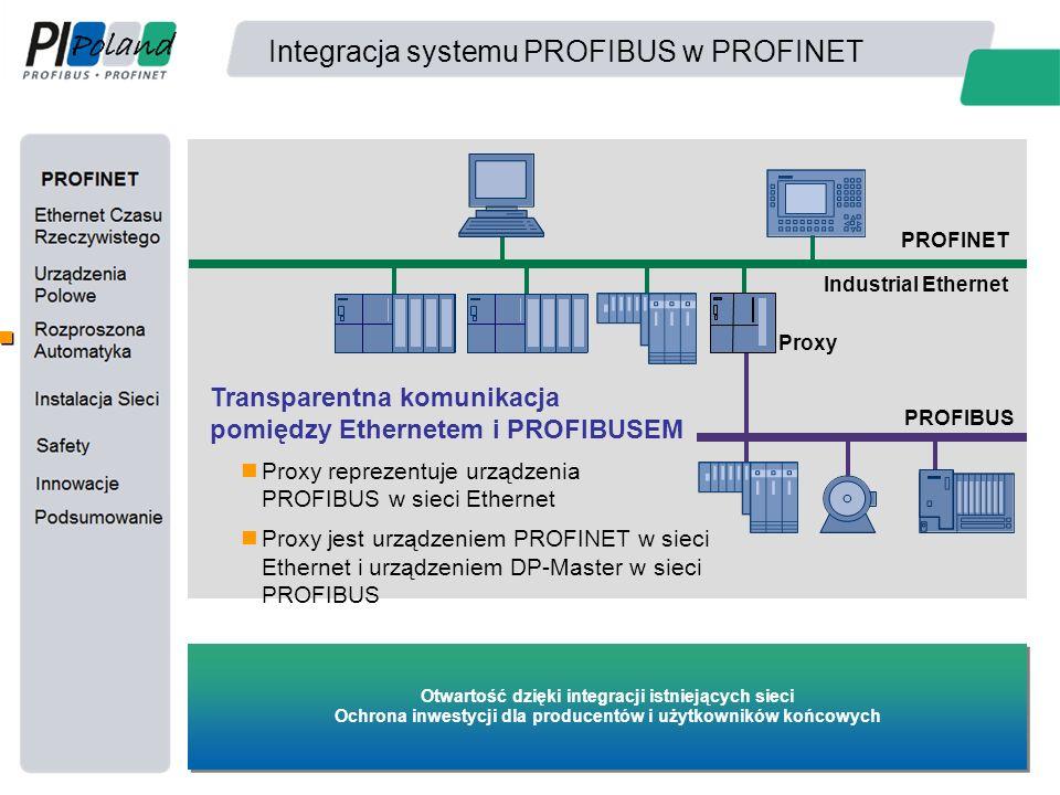 Integracja systemu PROFIBUS w PROFINET