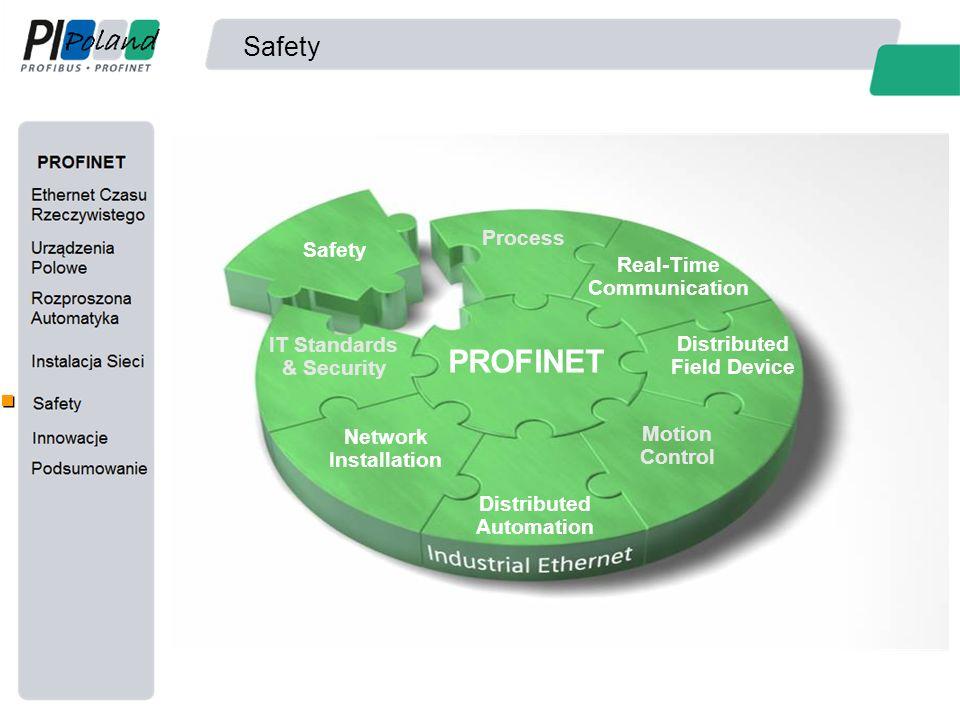 PROFINET Safety Process Safety Real-Time Communication IT Standards