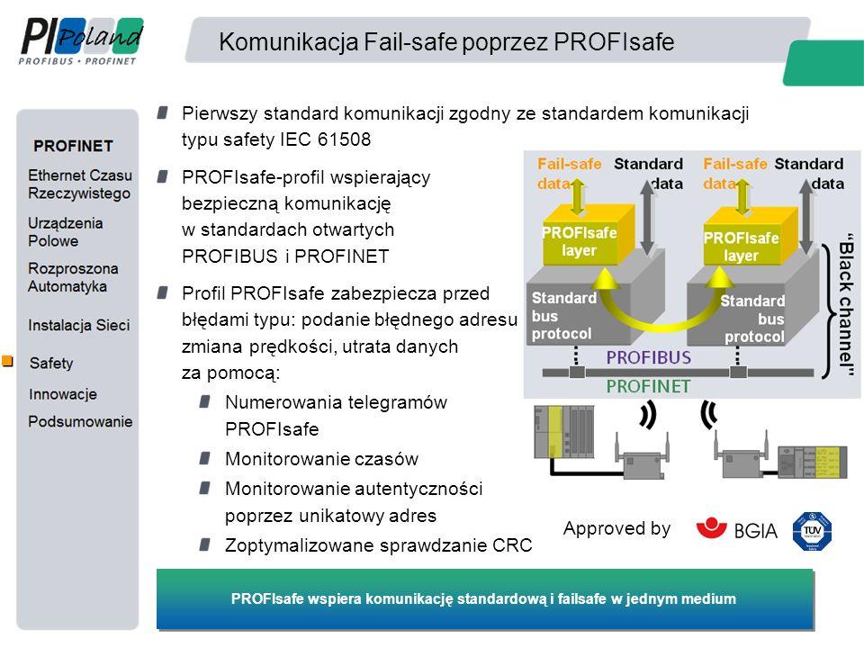 Komunikacja Fail-safe poprzez PROFIsafe