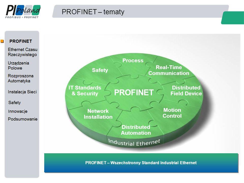 PROFINET PROFINET PROFINET – tematy Dezentrale Security Feldgeräte