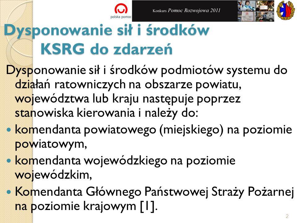 Dysponowanie sił i środków KSRG do zdarzeń