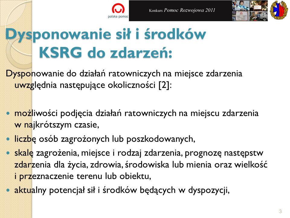 Dysponowanie sił i środków KSRG do zdarzeń: